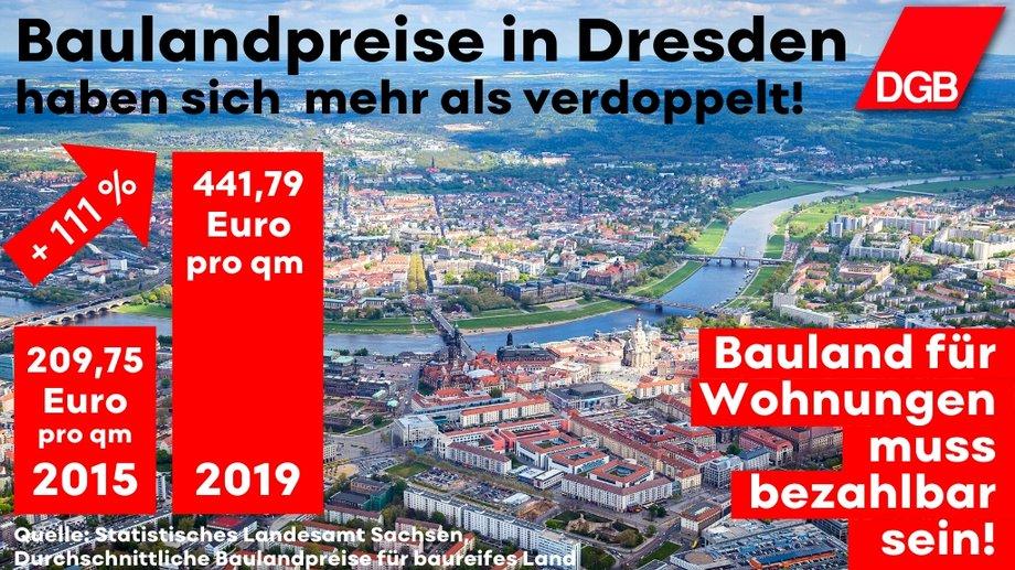 Dresden aus der Luft