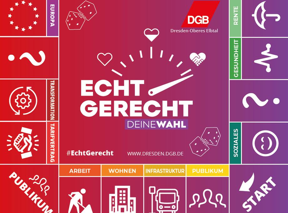 Ausschnitt aus dem Spielfeld des DGB-Wahlspiels zur Bundestagswahl 2021, roter Hintergrund, weiße Beschriftung